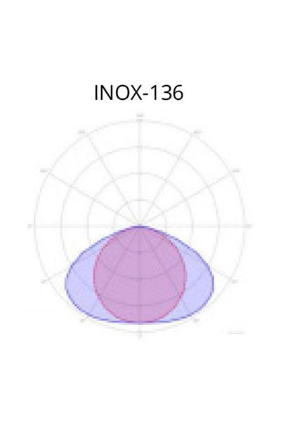 INOX INOX