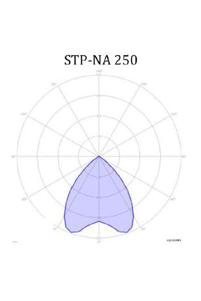 STP STP
